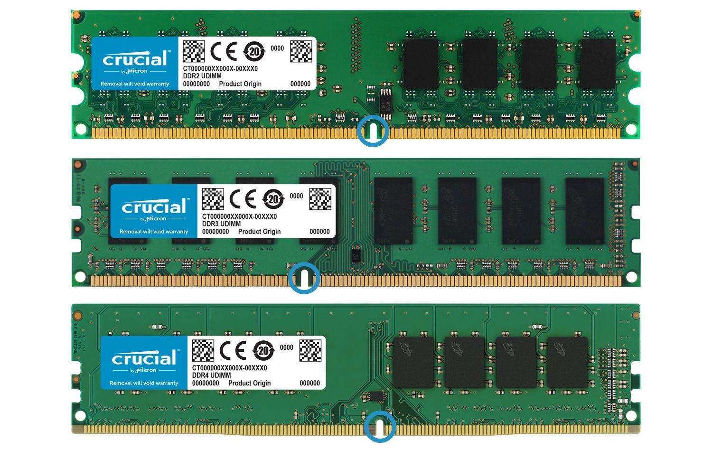 Crucial RAMメモリモジュールには3つの世代があり、各世代のメモリの物理的形状の変化を強調するように其々を並べて配置します。
