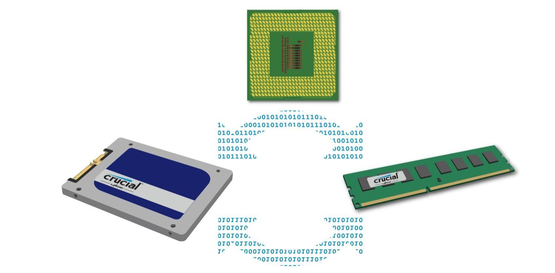 データ、CPU、ストレージ、メモリが連携する仕組み。