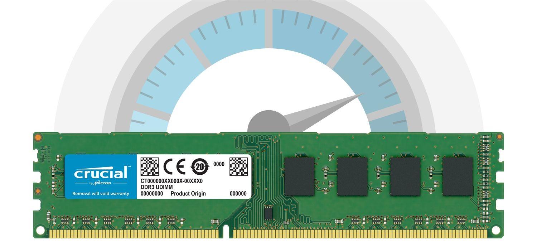 スピードメーターの前にあるCrucial RAMRAMメモリモジュールは高速を示しています