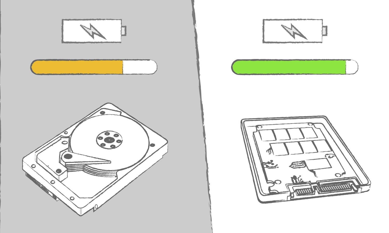 コンピュータの効率性に関して、SSDの利点をHDDと比較したイラスト