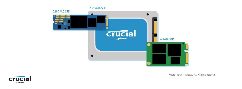SSDの3種類のフォームファクタのイラスト