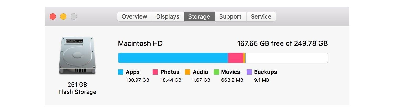 Macのストレージ情報
