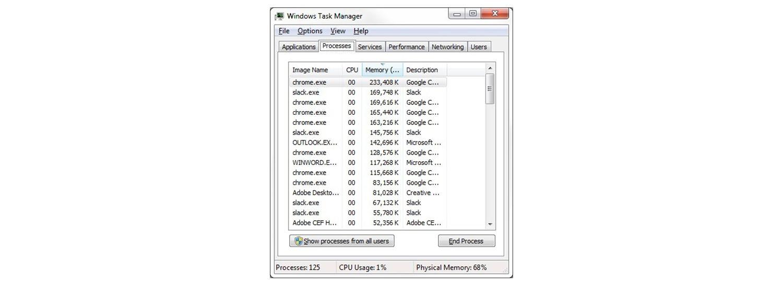 多数のプロセスが実行されている、Windows 7タスクマネージャーのポップアップウィンドウ